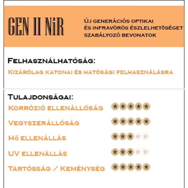 Gen II NiR