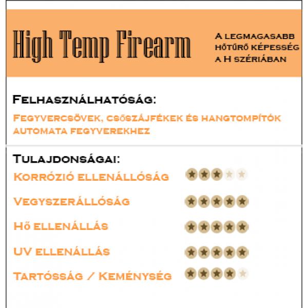 High Temp Firearm